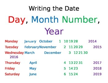 Writing the Date Help