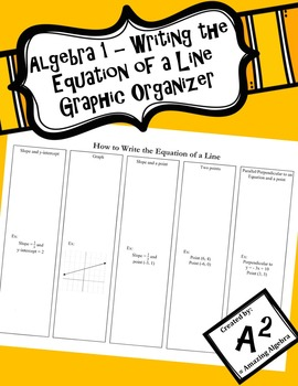 Algebra 1 - Writing the Equation of a Line Graphic Organizer