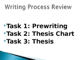 Writing the Essay (from beginning to end)