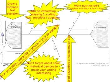 Writing to Inform & Explain