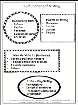 Writing to Inform I: Paragraphs, Reports, Letters