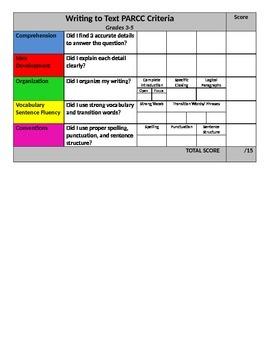 Writing to Text PARCC Criteria Checklist/ Scoring Tool