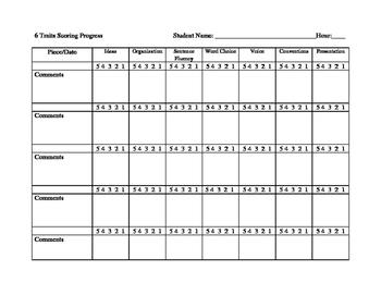 Writing traits scoring progress sheet