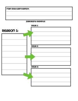 Writing using Text Evidence Graphic Organizer