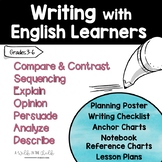 Writing with English Learners, Language Formats to Support