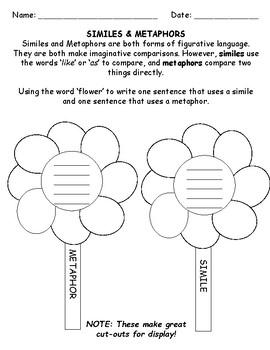 Writing with Figurative Language
