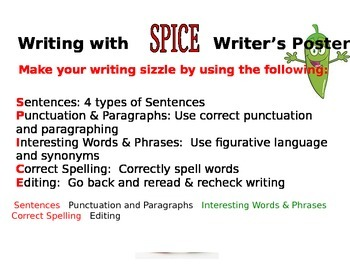 Writing with Spice Writing Poster