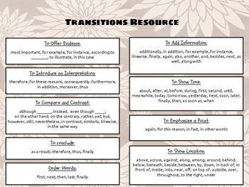 Writing with Transitions
