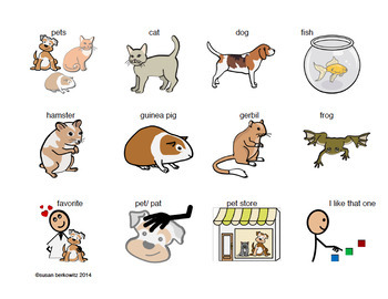Writing with Word Banks - Pet Topic Words for Emergent Writers and AAC Users