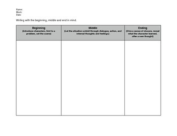 Graphic Organizer-Writing with the Beginning, Middle and E