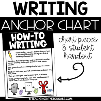 How To Writing Poster Anchor Chart