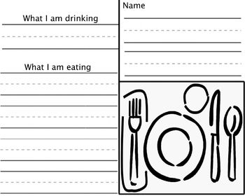 Writing your Food