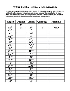Writing Chemical Formulas of Ionic Compounds