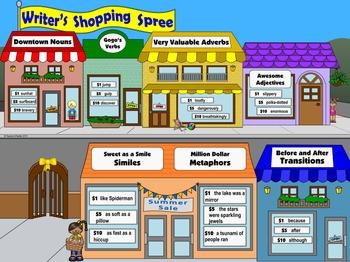 Writing & Parts of Speech Activity:Writer's Shopping Spree (Summer)