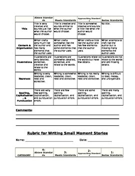 WritingRubrics/Informational/Narrative/Persuasive/Poetry/ReaslisticFiction+more