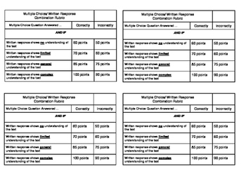 Written Comprehension Questions Scoring Rubric