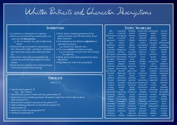 Written Portraits and Character Descriptions Checklist
