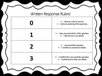 Written Response Posters