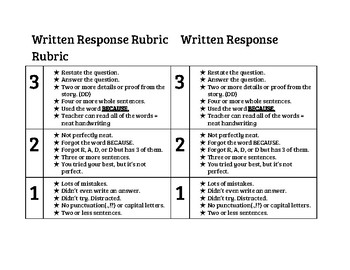 Written Response Rubric RADD