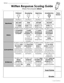 Written Response Rubric (Short and Extended)