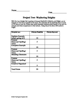 Wuthering Heights Projects and Rubrics