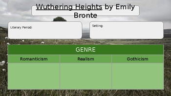 wuthering heights setting analysis