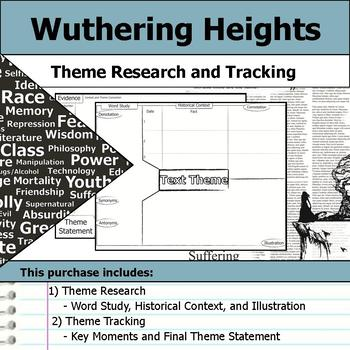 Wuthering Heights - Theme Tracking Notes -  Etymology & Context Research
