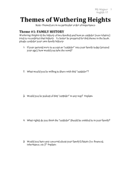 Wuthering Heights Themes - Pre-Reading