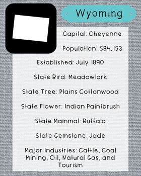 Wyoming State Facts and Symbols Class Decor, Government, Geography