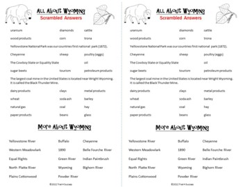 Wyoming Webquest Common Core Research Activity Mini Book