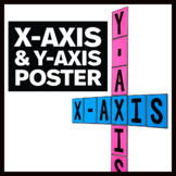 X-Axis and Y-Axis Poster - Math Classroom Decor