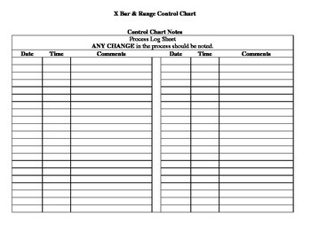 X Bar & Range Trend Chart Form