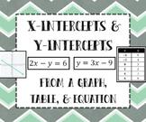 X-Intercepts & Y-Intercepts INB FOLDABLE