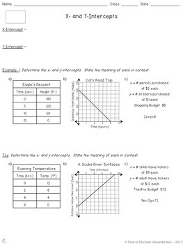 X-Intercepts and Y-Intercepts Differentiated Notes and Practice