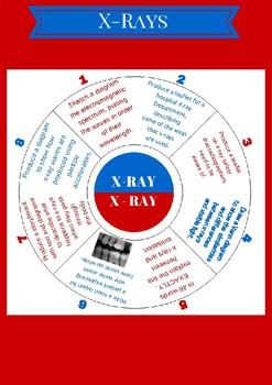 FREE RESOURCE X-Rays Task Wheel