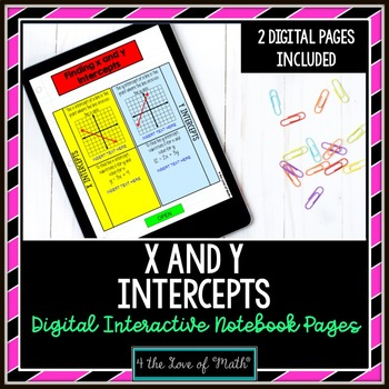 X and Y Intercepts: Google Slide Edition