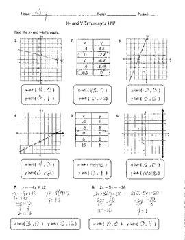 X- and Y-Intercepts Homework ANSWER KEY