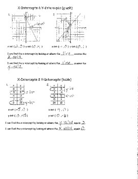 X- and Y-Intercepts NOTES ANSWER KEY