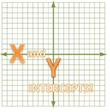 X and Y Intercepts