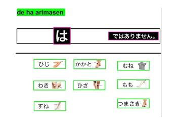 X ha Y de ha arimasen Easy Japanese Grammar Explanation (Body Part Vocabulary)