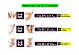 X ha Y de ha arimasen Easy Japanese Grammar Explanation (B