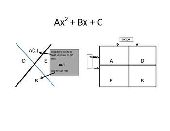 X method or diamond method factoring