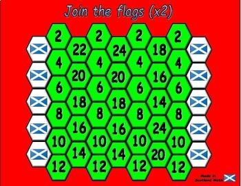 X2 Mulitiplication Facts Board Game - Scotland Theme