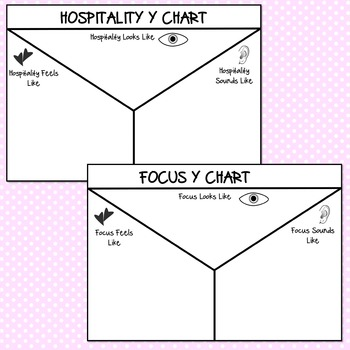 Y Charts for Student Values in the Classroom - Templates