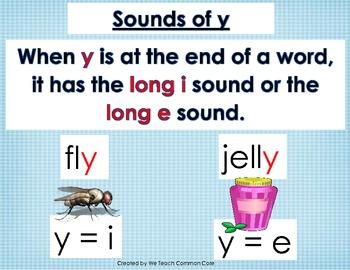 Y Sounds- Y sounds like i or Y sounds like e Literacy Word