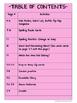 Y Spelling Rule Phonics and Spelling Practice