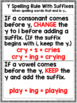 Y Spelling Rule Phonics and Spelling Practice