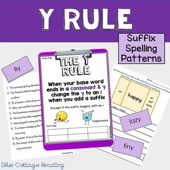 Y Suffix  Spelling Rule