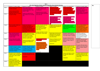 Y1 New Maths Curriculum Yearly overview plan