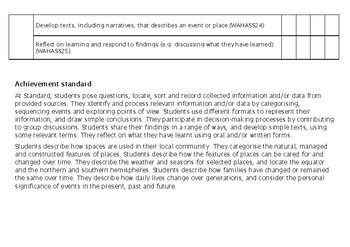 YEAR 1 HASS Western Australian Curriculum Checklist